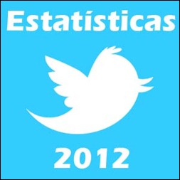 Algumas estatisticas do Twitter em 2012