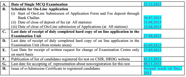 CSIR UGC december 2013 important dates