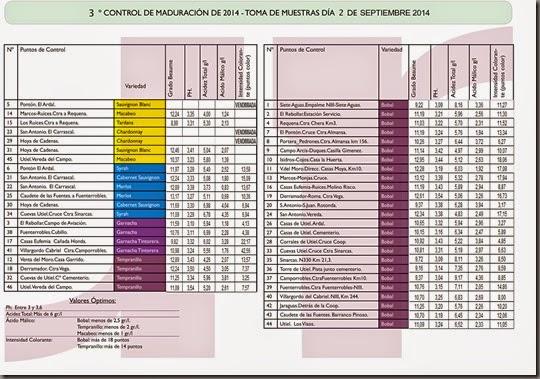 3-control-de-maduracion-2014-2SEPTIEMBRE