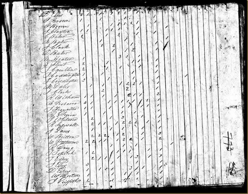 Robert Irwin 1820 US Federal Census Deerfield Twp, Warren Co. Ohio