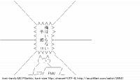 TwitAA 2013-05-10 14:02:46