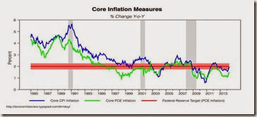 inflation-1