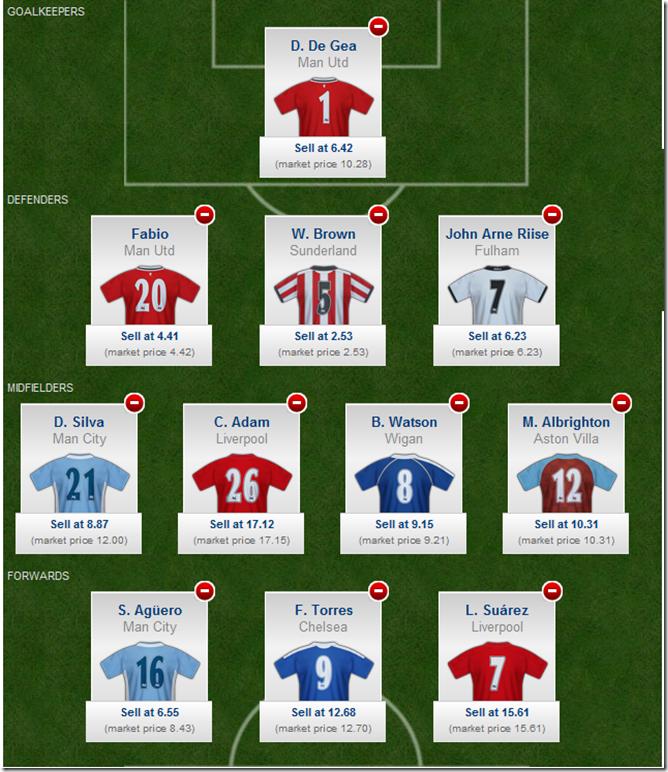 YFF Week 3 Line-up