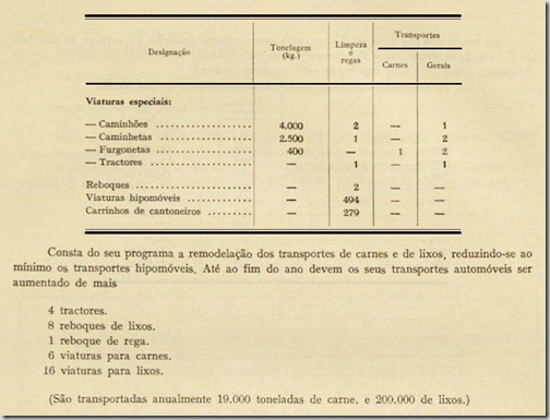 1939.4