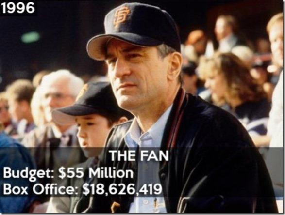 movies-failed-box-office-3