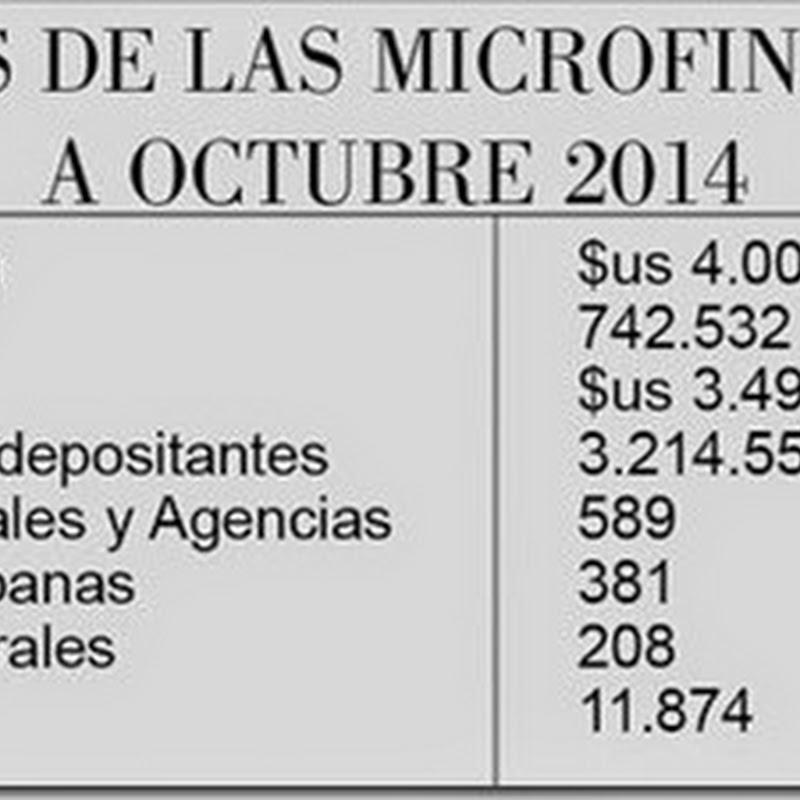 Inclusión financiera en Bolivia es más que datos.