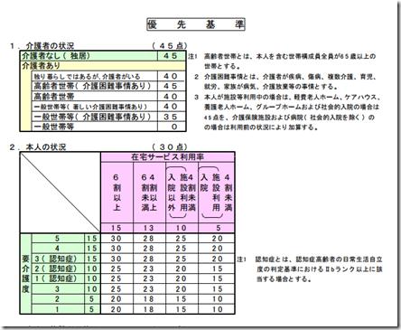 滋賀県基準
