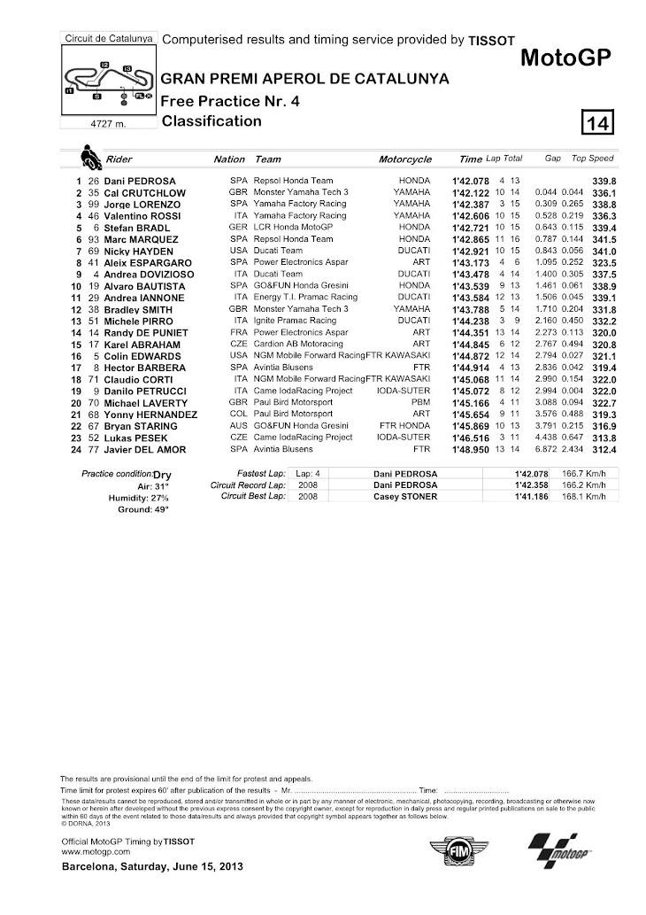 motogp_classification__51_.jpg