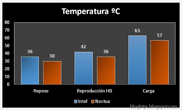 [Temperatura%255B7%255D.png]