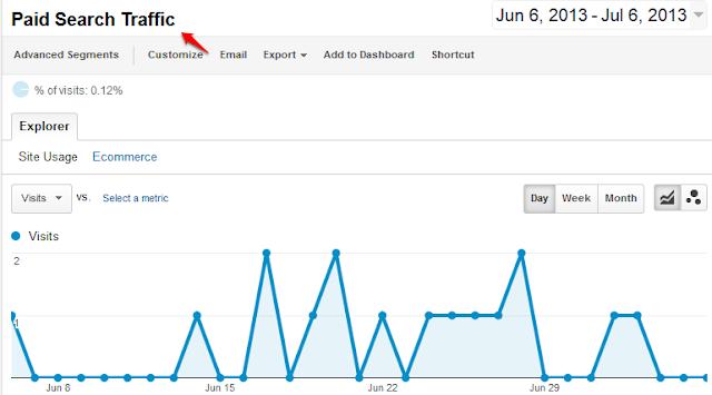Google Analytics GA網站分析中的付費搜尋.png
