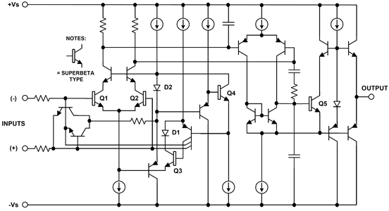 The OP97/297/497 super-beta input monolithic IC op amp