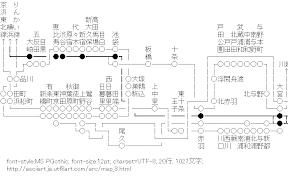 [AA]湘南新宿ラインと埼京線とかの位置関係図 (地図)