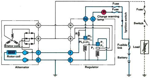 Automotive engineering cara kerja sistem pengisian ccuart Gallery
