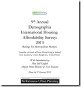 Housing affordability (4)
