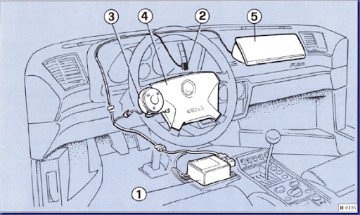 As You Can See From The Above Diagram Car Has Two Airbags Driver And Passenger Ecu Item 1 That Controls Airbag Is Located Under Front: Ferrari F355 Engine Diagram At Aslink.org