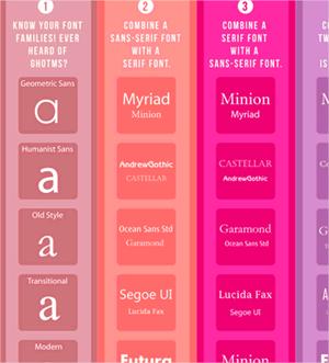 10 mandamientos para el uso de la tipografía