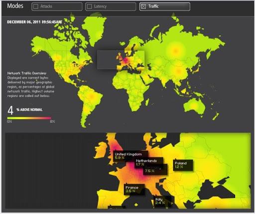 Estadísticas del trafico en internet