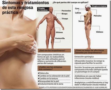 La salud en Bolivia