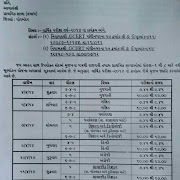 Porbandar primary school exam sem-2(finel) 2014