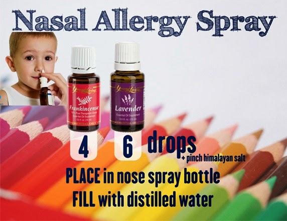 nasal allergy spray