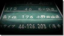 Yowamushi Pedal - 26 -39