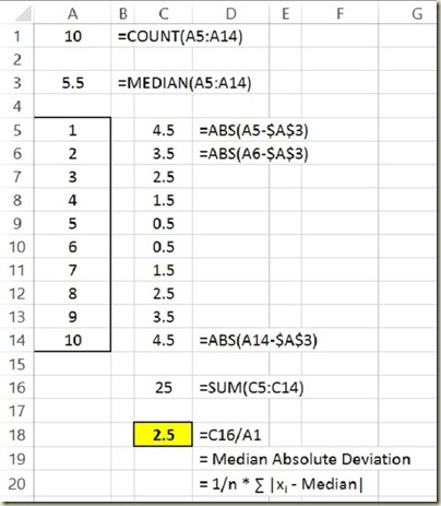 Variation in Excel - Median Absolute Deviation