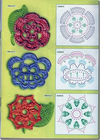 crochet ganchillo detalles navidad (2)