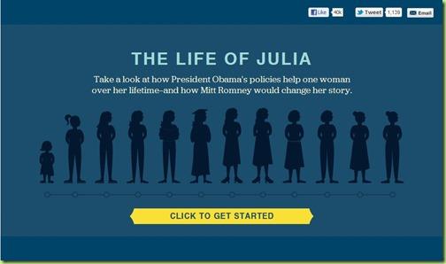 Julia life