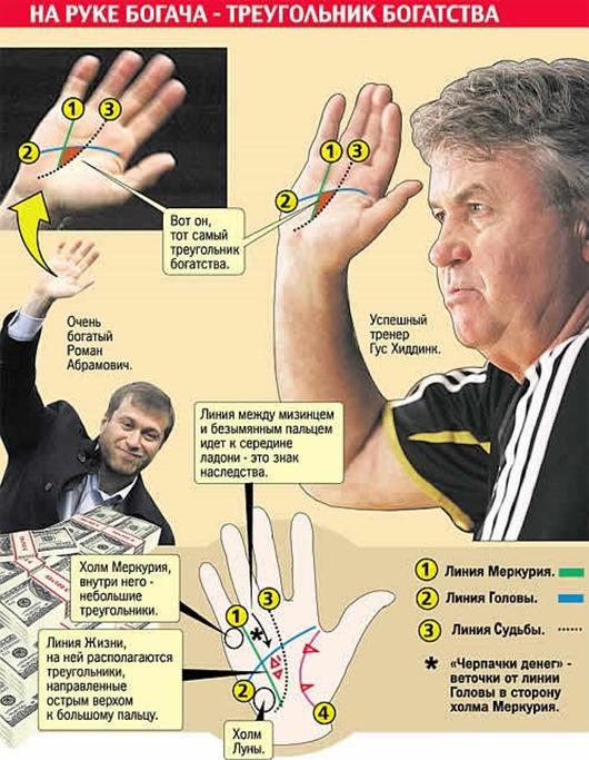 Знаки денег на руке xir1