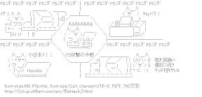 [AA]F5攻撃の予感