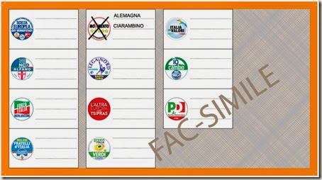 Esempio di voto corretto