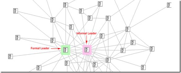 formalinformal