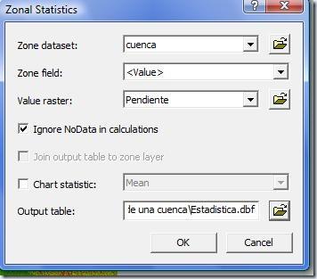F4. Zonal Statistics