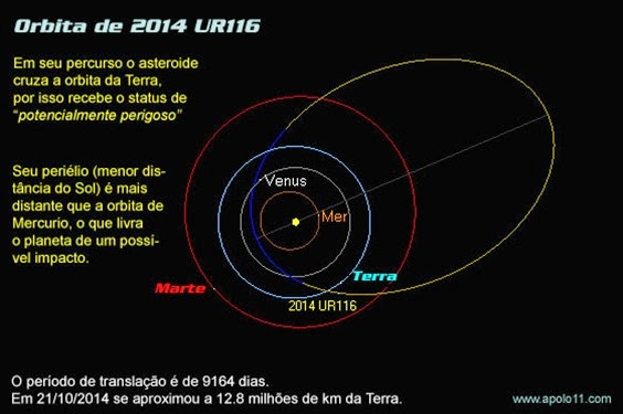 Asteroide recém