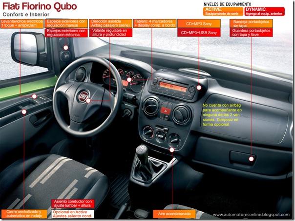 Fiorino-Qubo-interior-panel-web