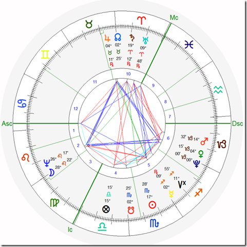 Pluton1762