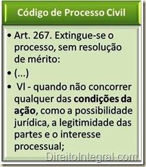 Art. 267. Extingue-se o processo, sem resolução de mérito:   Vl - quando não concorrer qualquer das condições da ação, como a possibilidade jurídica, a legitimidade das partes e o interesse processual;