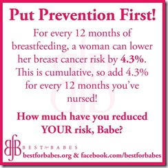 Best for Babes Lower Cancer