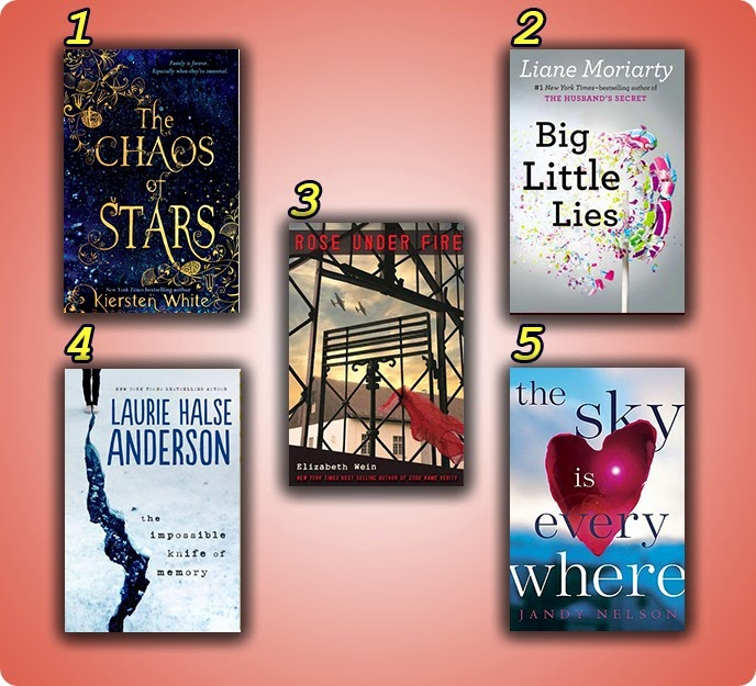 Top 10 Spring TBR - own