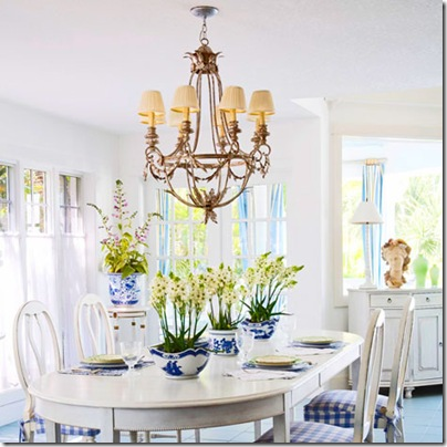 the detail for your reference choosing the correct chandelier size