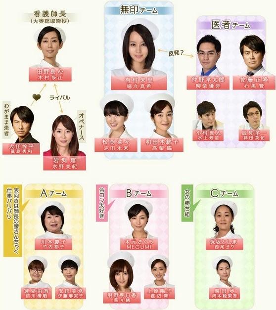 純白-人物關係圖.jpg