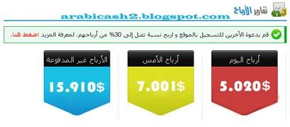 موقع عربى لاختصار الروابط والدفع من 5 دولار اكسب باسهل الطرق %2527D1%2528-%2520EF%2520%2527D%2527F*1F*_thumb%255B3%255D