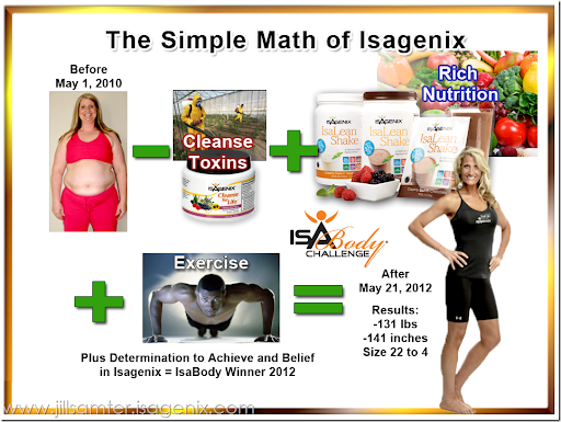 Isagenix Business Card Quotes. QuotesGram