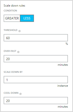 Default settings for scaling down