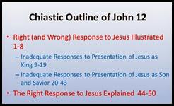 John 12 Outline