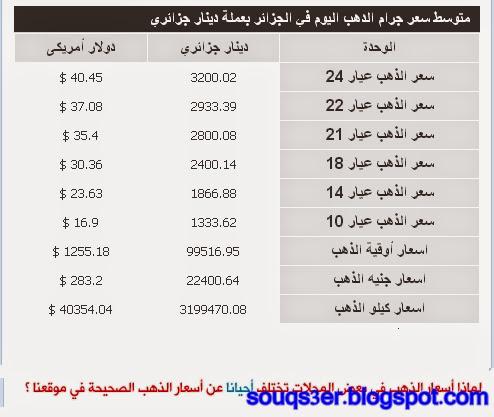 اسعار الذهب اليوم فى الجزائر 11 يونيو 2014 prix de l or aujourd hui en alg 233 rie اسعار السوق