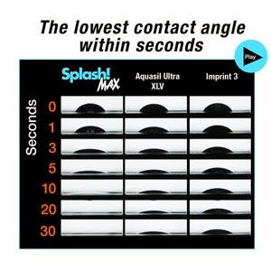 SplashMax contact angle.jpg