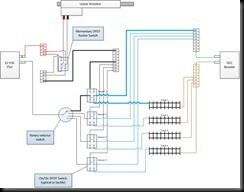 Transfer Table Wiring Diagram_Full