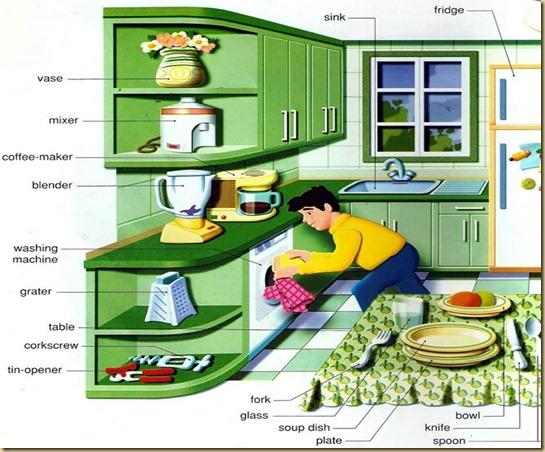 Armario Baño Pared ~ Ingl u00eas no dia a dia Kitchen u2013 Cozinha (Utensílios u2013 Utensils)
