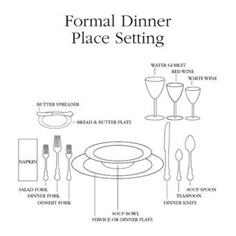 FormalTableSetting  sc 1 st  Leia\u0027s Culinary Treasures & Leia\u0027s Culinary Treasures: Table Setting Etiquette